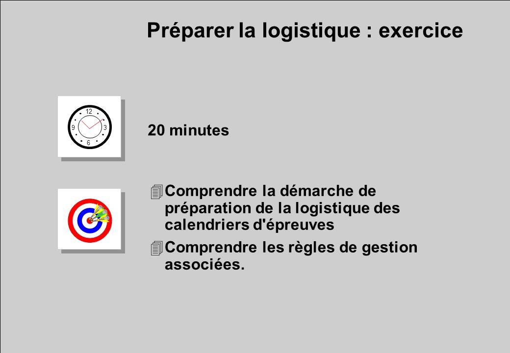 Préparer la logistique : exercice 12 6 3 9 20 minutes 4Comprendre la démarche de préparation de la logistique des calendriers d épreuves 4Comprendre les règles de gestion associées.