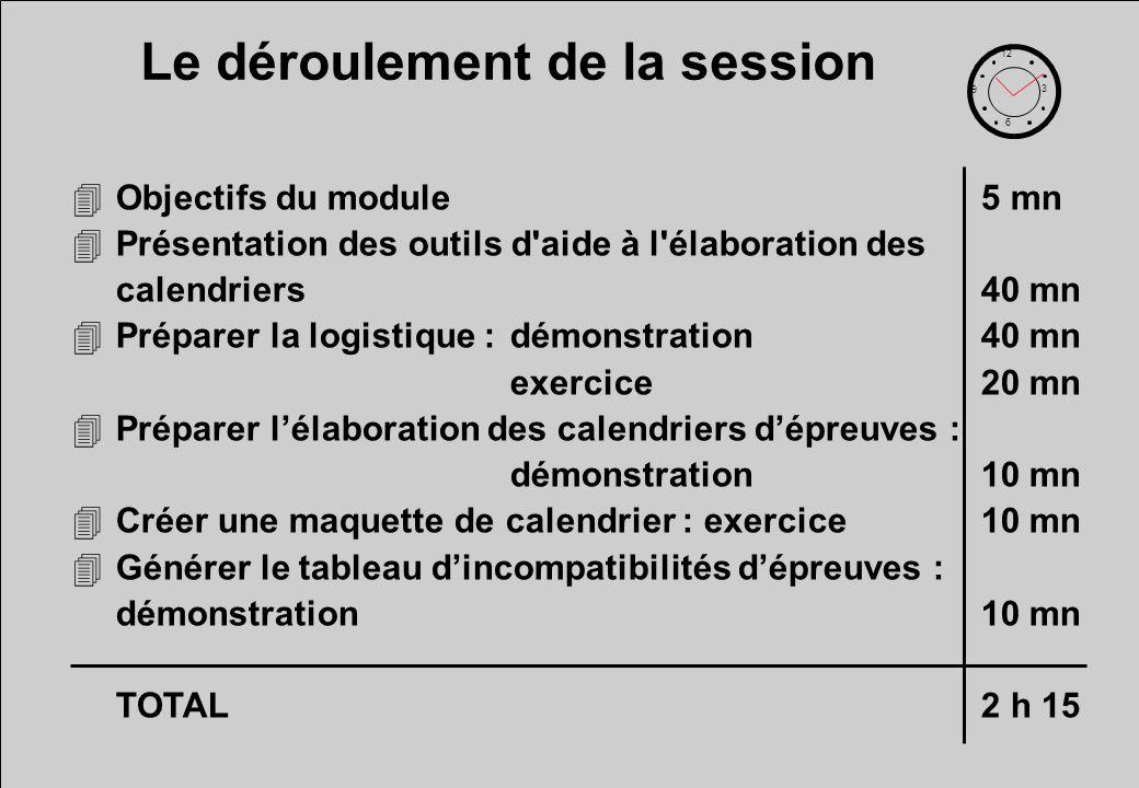 Le déroulement de la session 4Objectifs du module5 mn 4Présentation des outils d aide à l élaboration des calendriers40 mn 4Préparer la logistique :démonstration40 mn exercice20 mn 4Préparer lélaboration des calendriers dépreuves : démonstration10 mn 4Créer une maquette de calendrier : exercice10 mn 4Générer le tableau dincompatibilités dépreuves : démonstration10 mn TOTAL 2 h 15 12 6 3 9
