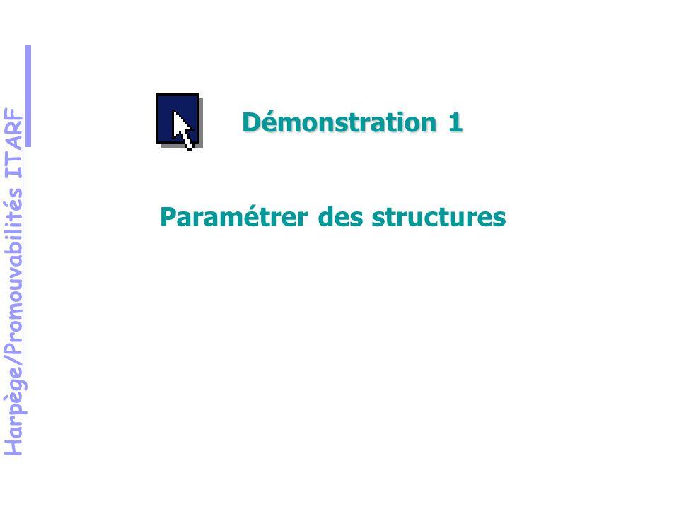Harpège/Promouvabilités ITARF Démonstration 1 Paramétrer des structures