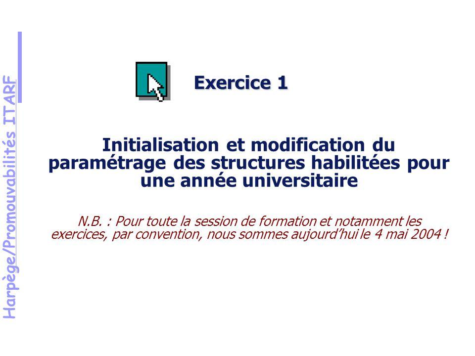 Harpège/Promouvabilités ITARF Exercice 1 Initialisation et modification du paramétrage des structures habilitées pour une année universitaire N.B.