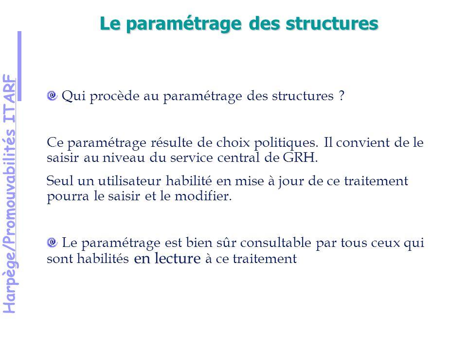 Harpège/Promouvabilités ITARF Qui procède au paramétrage des structures .