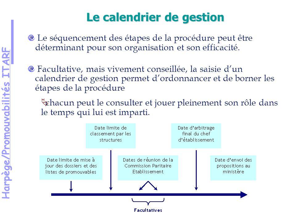 Harpège/Promouvabilités ITARF Le séquencement des étapes de la procédure peut être déterminant pour son organisation et son efficacité.