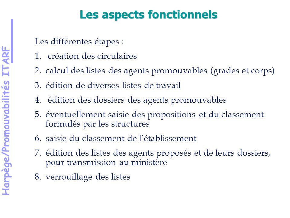 Harpège/Promouvabilités ITARF Les différentes étapes : 1.