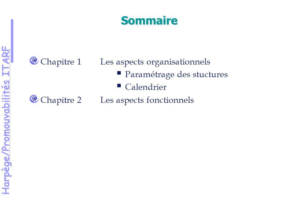 Harpège/Promouvabilités ITARF Sommaire Chapitre 1 Les aspects organisationnels Paramétrage des stuctures Calendrier Chapitre 2 Les aspects fonctionnels