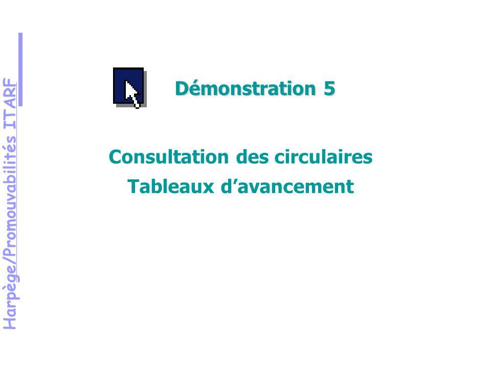 Harpège/Promouvabilités ITARF Démonstration 5 Consultation des circulaires Tableaux davancement