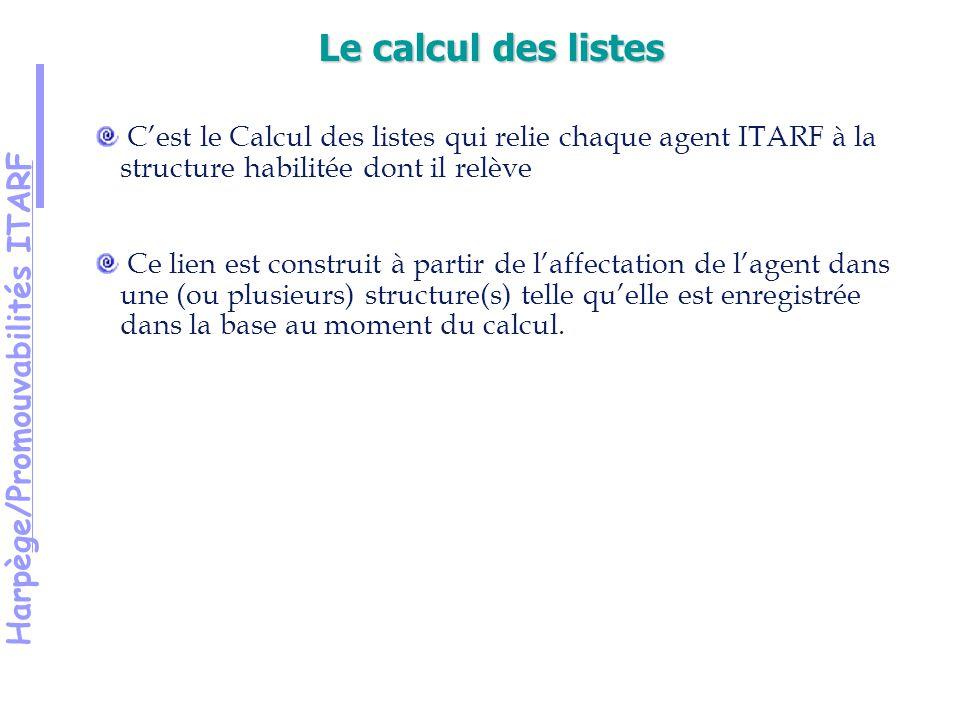 Harpège/Promouvabilités ITARF Cest le Calcul des listes qui relie chaque agent ITARF à la structure habilitée dont il relève Ce lien est construit à partir de laffectation de lagent dans une (ou plusieurs) structure(s) telle quelle est enregistrée dans la base au moment du calcul.