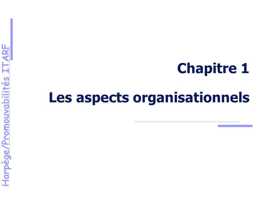 Harpège/Promouvabilités ITARF Chapitre 1 Les aspects organisationnels