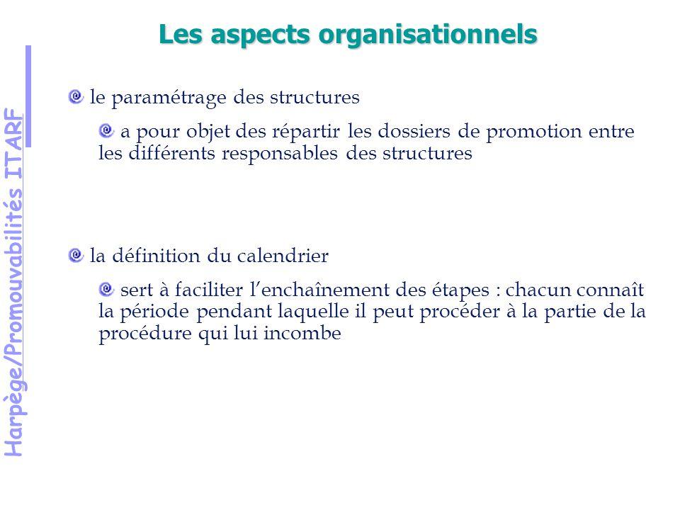 Harpège/Promouvabilités ITARF le paramétrage des structures a pour objet des répartir les dossiers de promotion entre les différents responsables des structures la définition du calendrier sert à faciliter lenchaînement des étapes : chacun connaît la période pendant laquelle il peut procéder à la partie de la procédure qui lui incombe Les aspects organisationnels