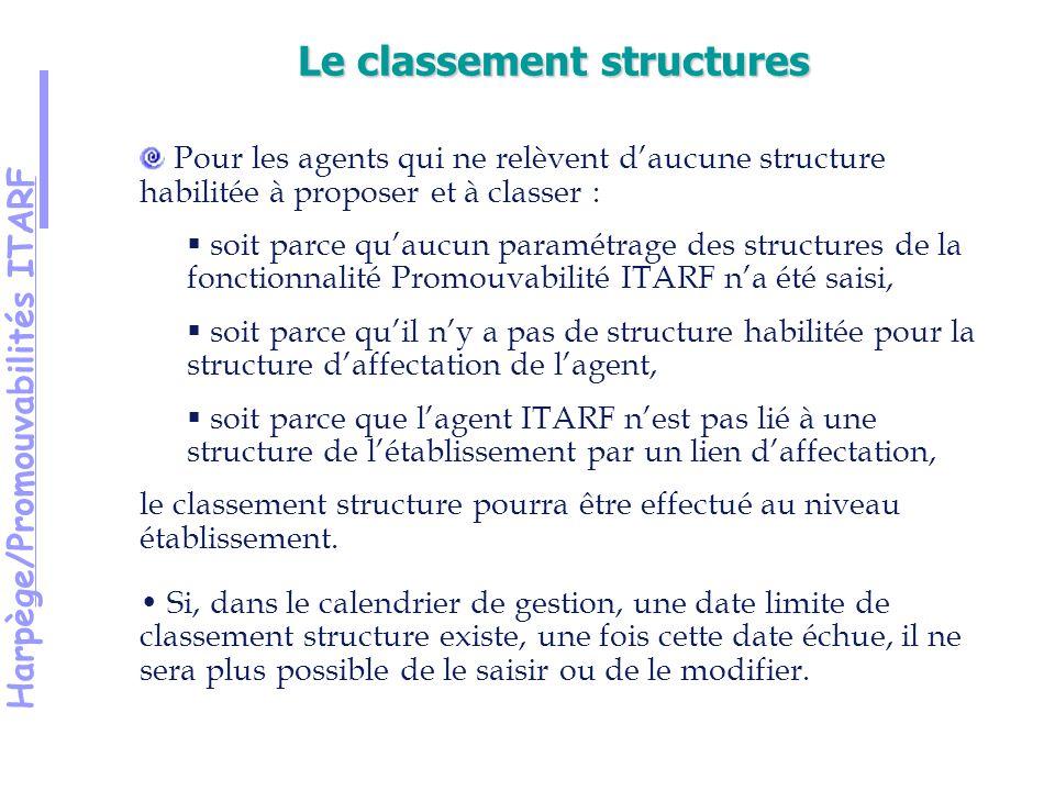 Harpège/Promouvabilités ITARF Le classement structures Pour les agents qui ne relèvent daucune structure habilitée à proposer et à classer : soit parce quaucun paramétrage des structures de la fonctionnalité Promouvabilité ITARF na été saisi, soit parce quil ny a pas de structure habilitée pour la structure daffectation de lagent, soit parce que lagent ITARF nest pas lié à une structure de létablissement par un lien daffectation, le classement structure pourra être effectué au niveau établissement.