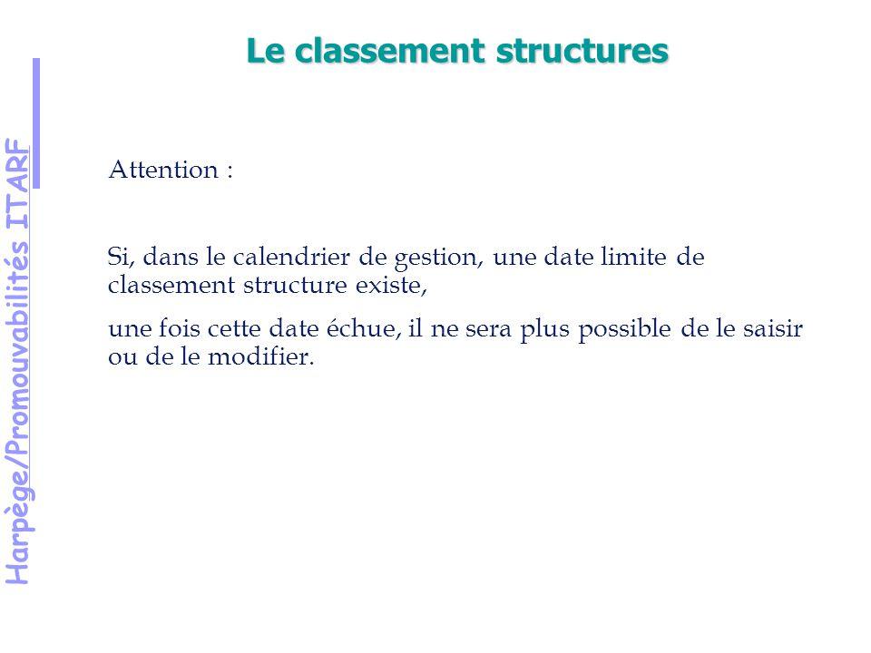 Harpège/Promouvabilités ITARF Le classement structures Attention : Si, dans le calendrier de gestion, une date limite de classement structure existe, une fois cette date échue, il ne sera plus possible de le saisir ou de le modifier.