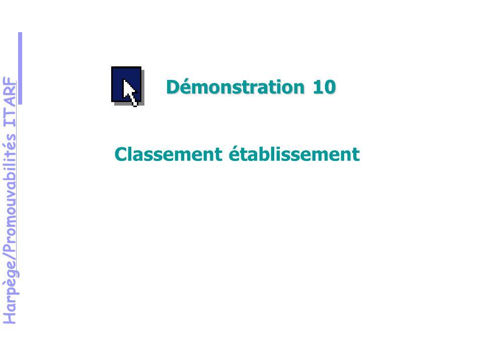 Harpège/Promouvabilités ITARF Démonstration 10 Classement établissement