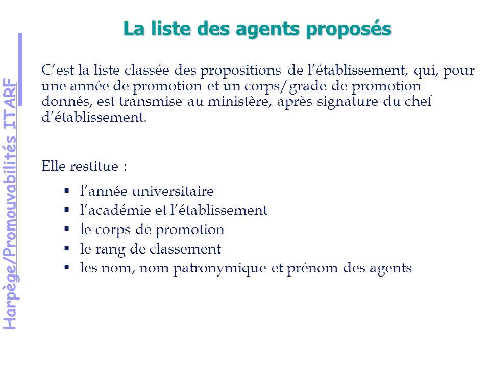 Harpège/Promouvabilités ITARF Cest la liste classée des propositions de létablissement, qui, pour une année de promotion et un corps/grade de promotion donnés, est transmise au ministère, après signature du chef détablissement.