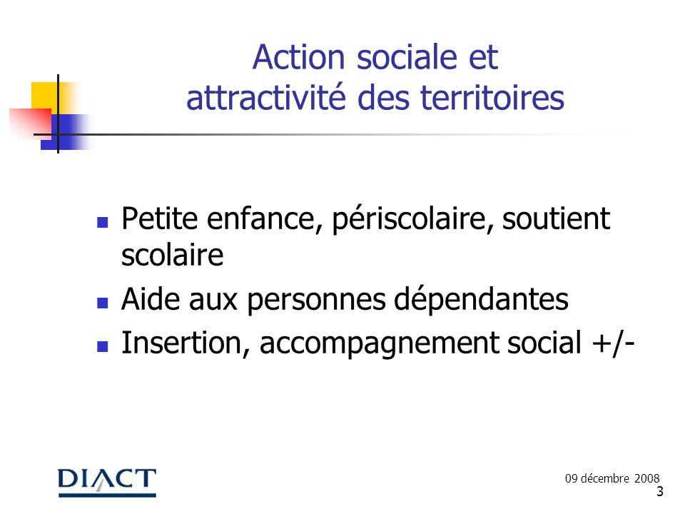 3 Action sociale et attractivité des territoires Petite enfance, périscolaire, soutient scolaire Aide aux personnes dépendantes Insertion, accompagnement social +/- 09 décembre 2008