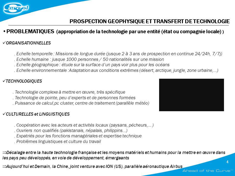 4 PROSPECTION GEOPHYSIQUE ET TRANSFERT DE TECHNOLOGIE PROBLEMATIQUES (appropriation de la technologie par une entité (état ou compagnie locale) ) ORGA