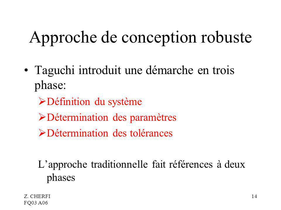Z. CHERFI FQ03 A06 14 Approche de conception robuste Taguchi introduit une démarche en trois phase: Définition du système Détermination des paramètres