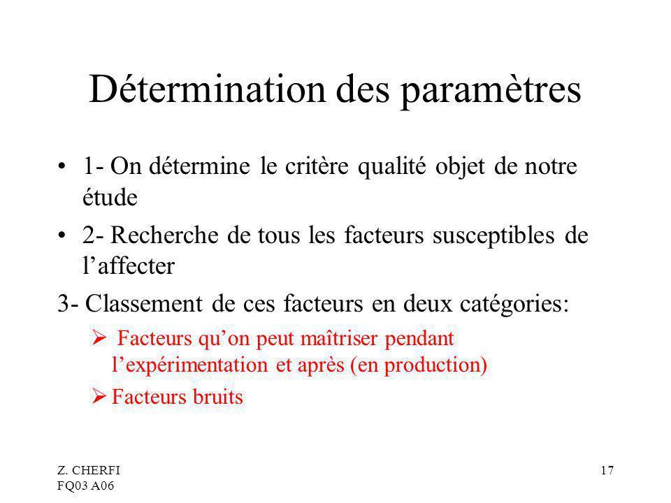 Z. CHERFI FQ03 A06 17 Détermination des paramètres 1- On détermine le critère qualité objet de notre étude 2- Recherche de tous les facteurs susceptib