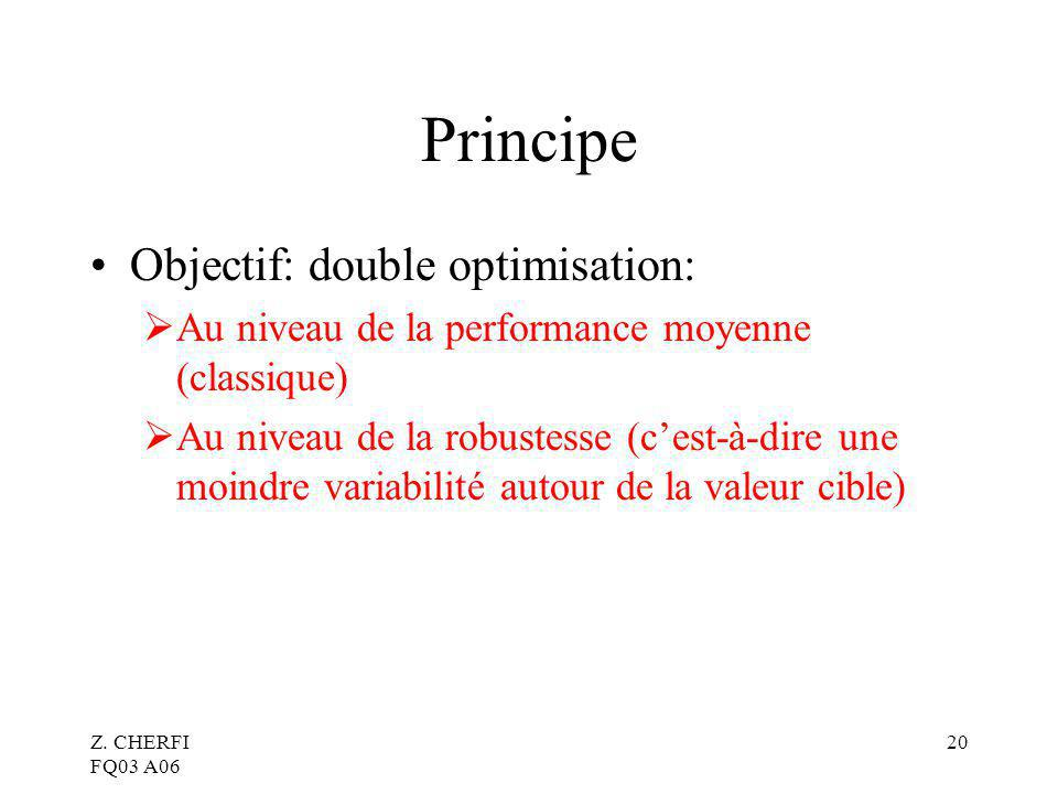 Z. CHERFI FQ03 A06 20 Principe Objectif: double optimisation: Au niveau de la performance moyenne (classique) Au niveau de la robustesse (cest-à-dire
