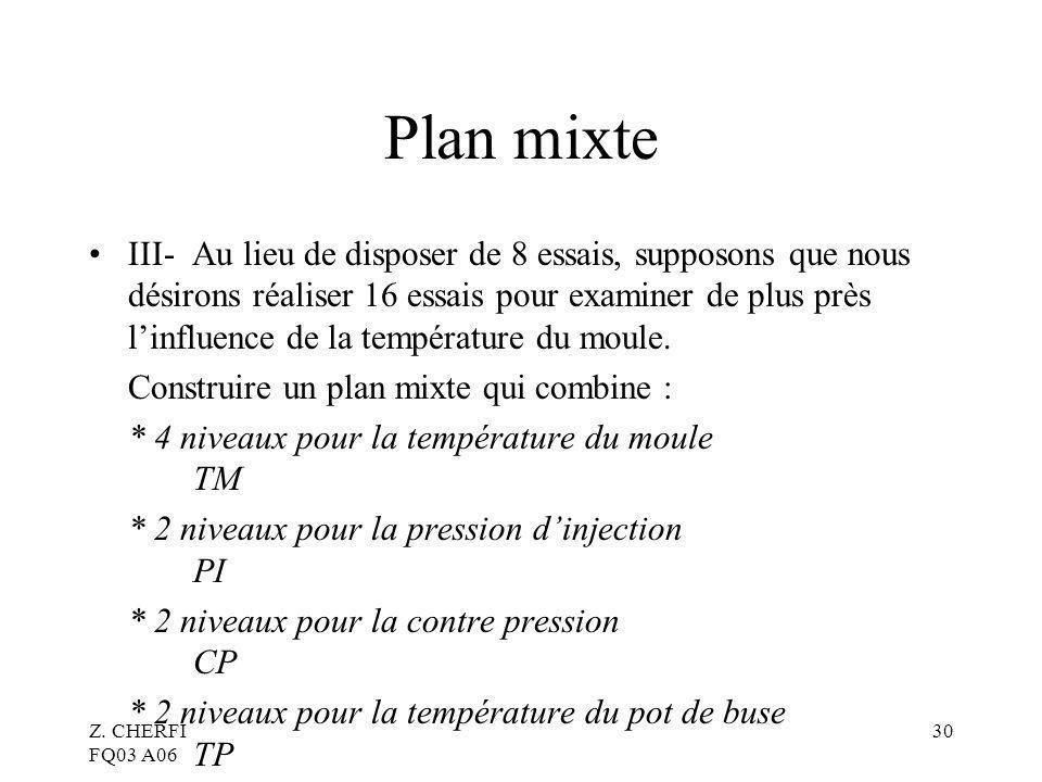 Z. CHERFI FQ03 A06 30 Plan mixte III- Au lieu de disposer de 8 essais, supposons que nous désirons réaliser 16 essais pour examiner de plus près linfl