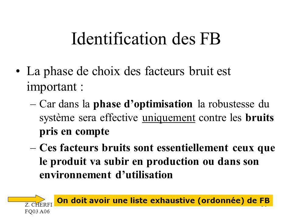Z. CHERFI FQ03 A06 36 Identification des FB La phase de choix des facteurs bruit est important : –Car dans la phase doptimisation la robustesse du sys