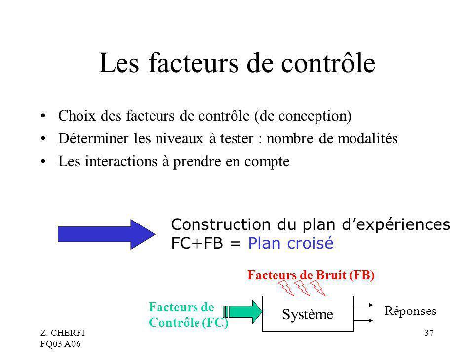 Z. CHERFI FQ03 A06 37 Les facteurs de contrôle Choix des facteurs de contrôle (de conception) Déterminer les niveaux à tester : nombre de modalités Le