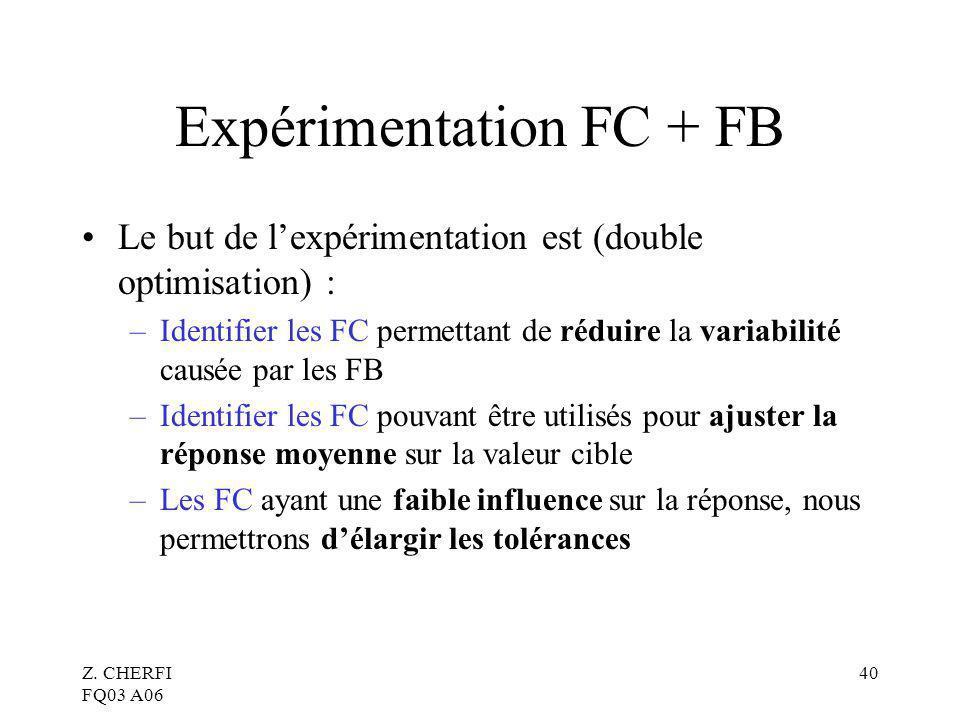 Z. CHERFI FQ03 A06 40 Expérimentation FC + FB Le but de lexpérimentation est (double optimisation) : –Identifier les FC permettant de réduire la varia