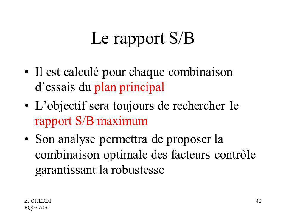 Z. CHERFI FQ03 A06 42 Le rapport S/B Il est calculé pour chaque combinaison dessais du plan principal Lobjectif sera toujours de rechercher le rapport