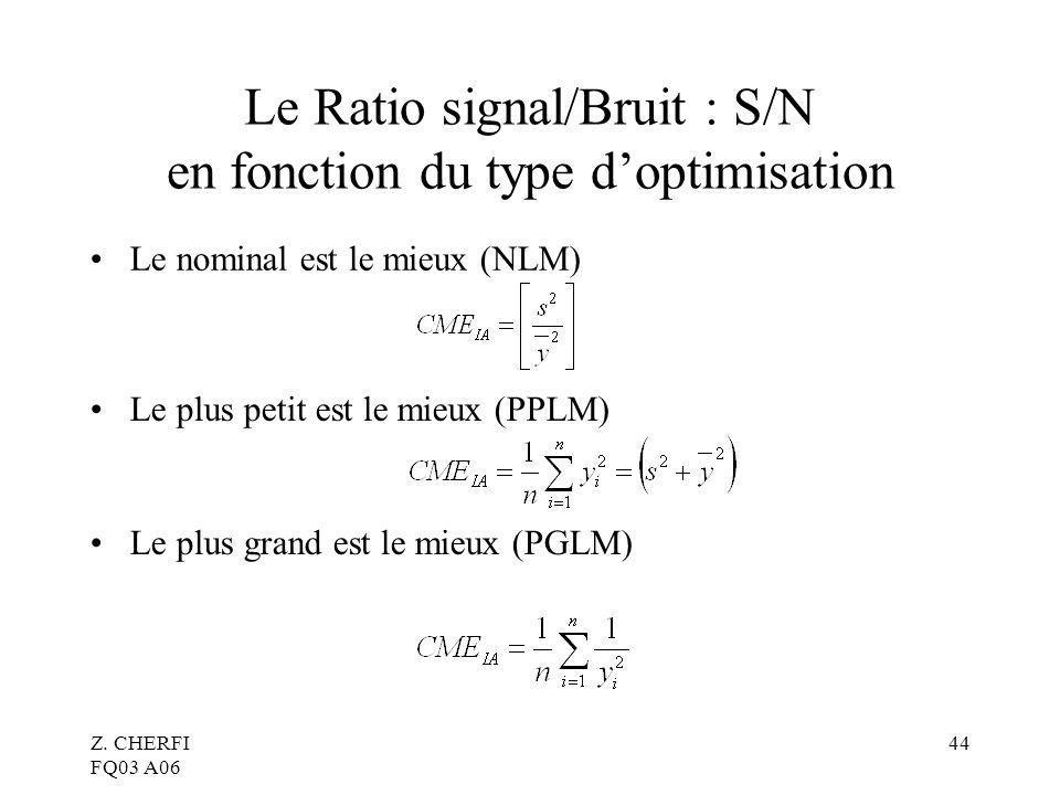 Z. CHERFI FQ03 A06 44 Le Ratio signal/Bruit : S/N en fonction du type doptimisation Le nominal est le mieux (NLM) Le plus petit est le mieux (PPLM) Le