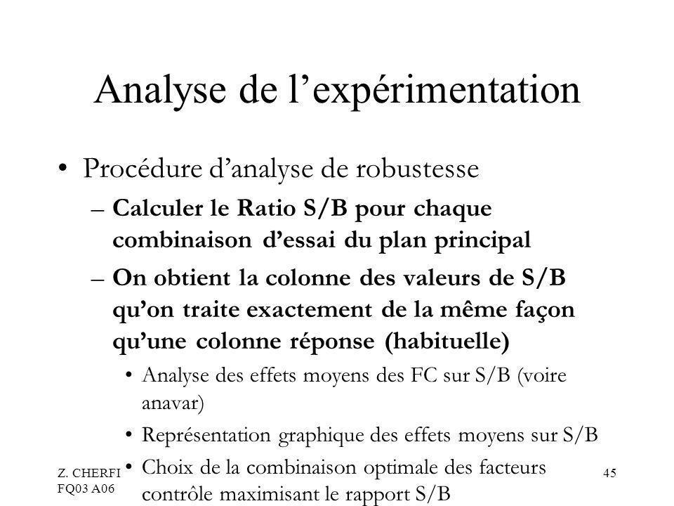 Z. CHERFI FQ03 A06 45 Analyse de lexpérimentation Procédure danalyse de robustesse –Calculer le Ratio S/B pour chaque combinaison dessai du plan princ