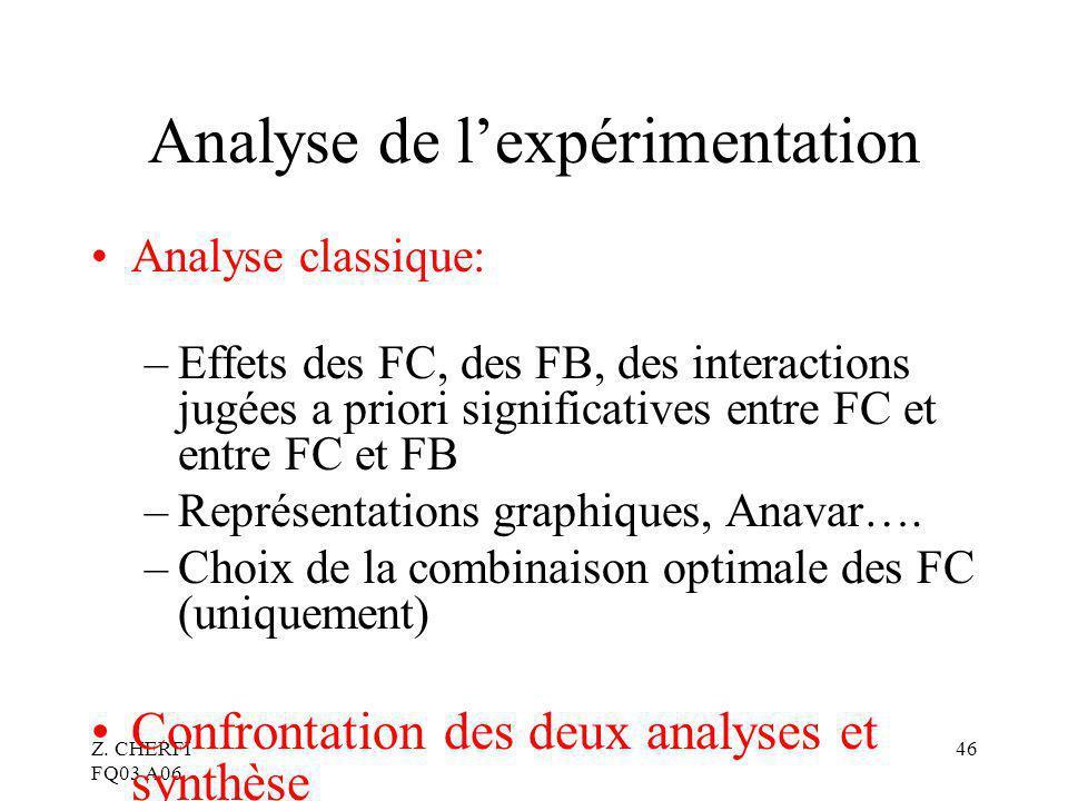 Z. CHERFI FQ03 A06 46 Analyse de lexpérimentation Analyse classique: –Effets des FC, des FB, des interactions jugées a priori significatives entre FC