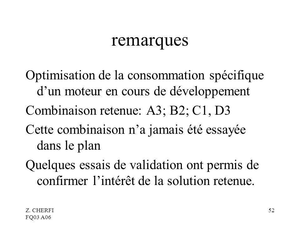 Z. CHERFI FQ03 A06 52 remarques Optimisation de la consommation spécifique dun moteur en cours de développement Combinaison retenue: A3; B2; C1, D3 Ce