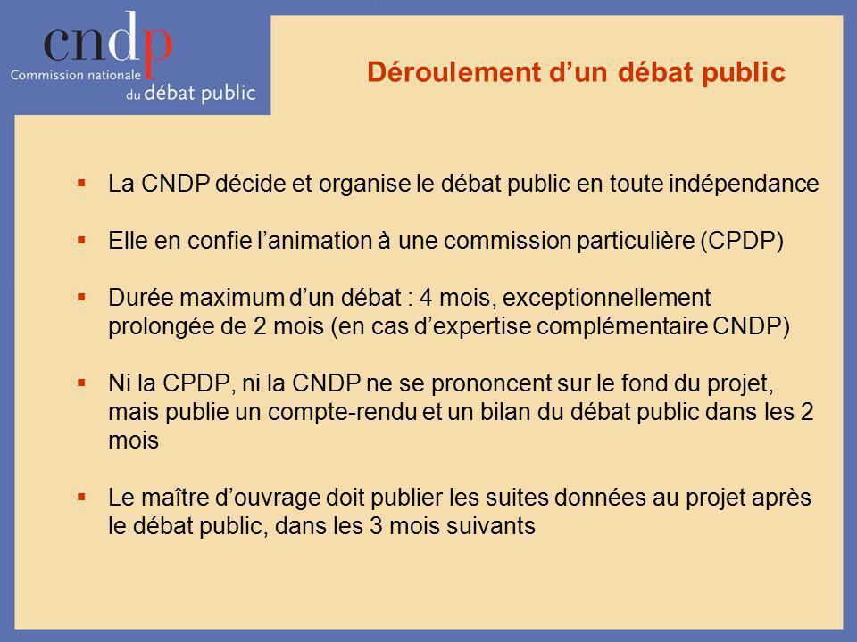 Déroulement dun débat public La CNDP décide et organise le débat public en toute indépendance Elle en confie lanimation à une commission particulière