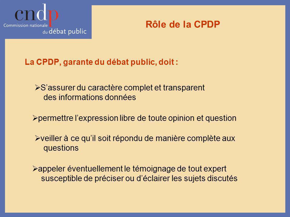 Rôle de la CPDP La CPDP, garante du débat public, doit : Sassurer du caractère complet et transparent des informations données permettre lexpression l