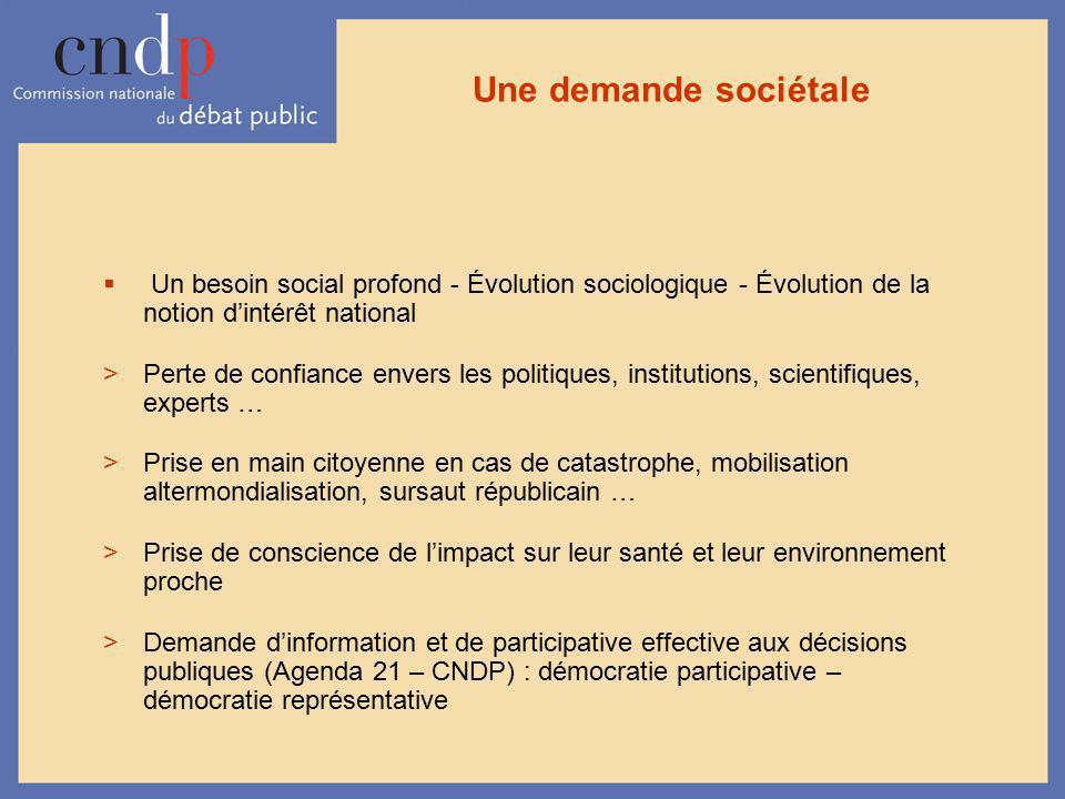 Une demande sociétale Un besoin social profond - Évolution sociologique - Évolution de la notion dintérêt national >Perte de confiance envers les poli