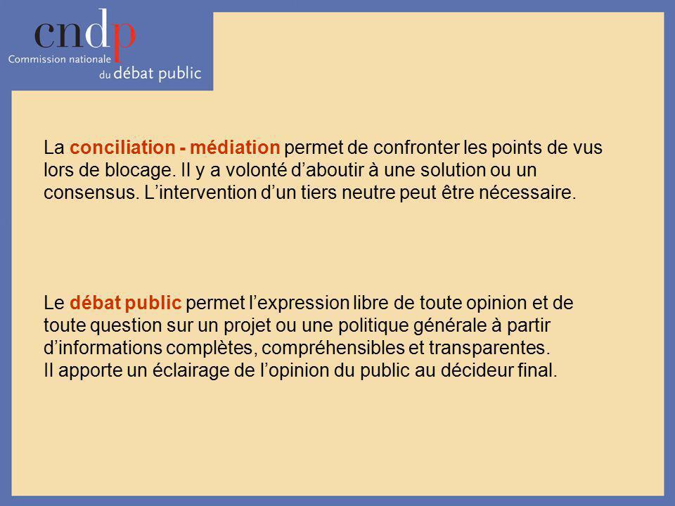 La conciliation - médiation permet de confronter les points de vus lors de blocage. Il y a volonté daboutir à une solution ou un consensus. Lintervent