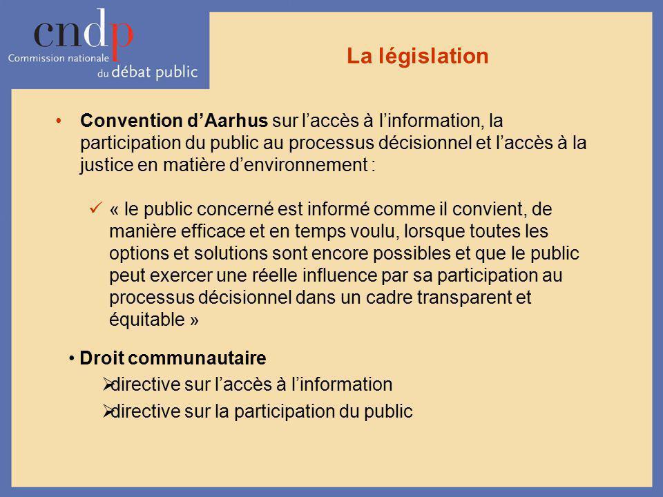 La législation (suite) Législation française Commission daccès aux documents administratifs (CADA) Code de lenvironnement (art.