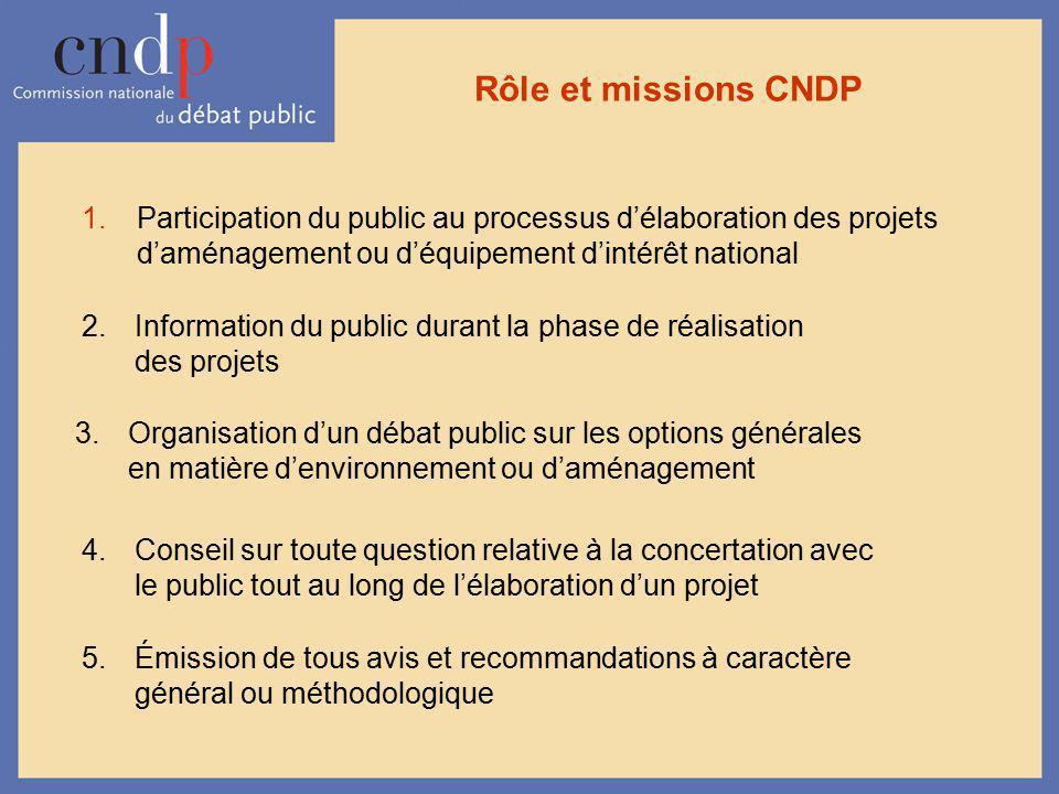 Rôle et missions CNDP 1.Participation du public au processus délaboration des projets daménagement ou déquipement dintérêt national 2.Information du p