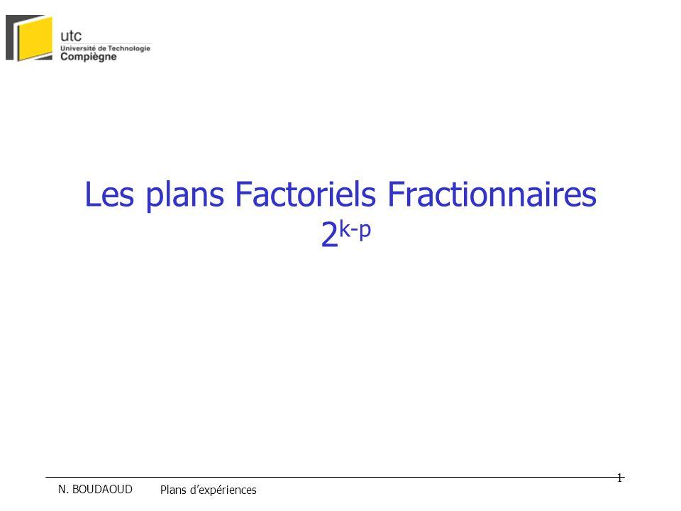 N.BOUDAOUD Plans dexpériences 22 Générateurs dAlias D=ABC et E= AC.