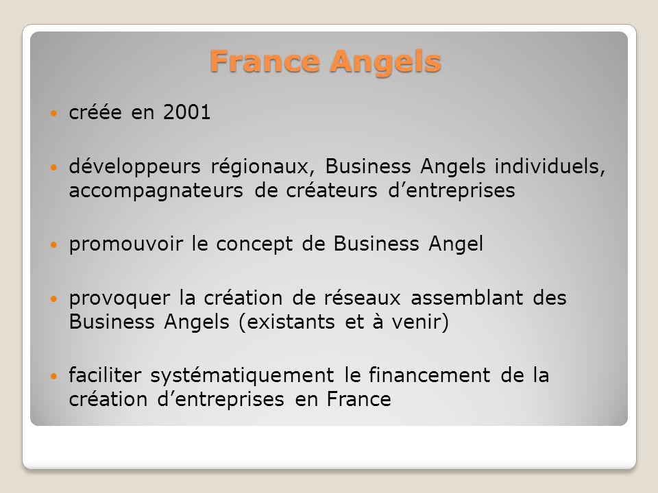 France Angels créée en 2001 développeurs régionaux, Business Angels individuels, accompagnateurs de créateurs dentreprises promouvoir le concept de Bu
