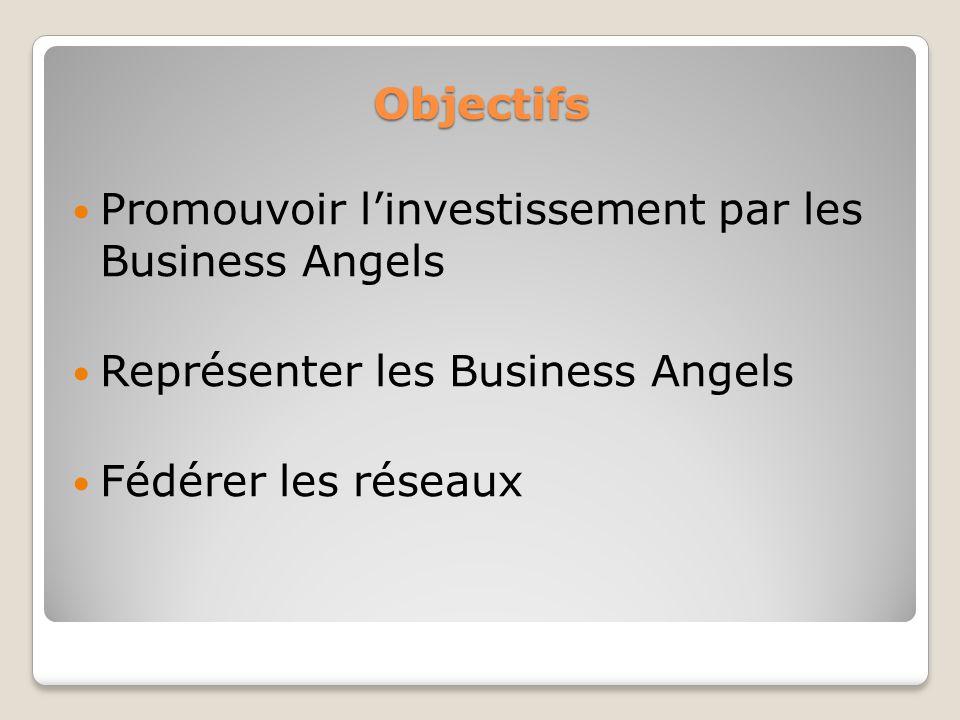 Objectifs Promouvoir linvestissement par les Business Angels Représenter les Business Angels Fédérer les réseaux