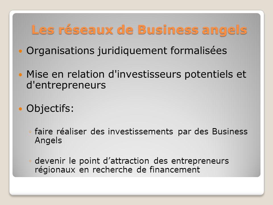 Les réseaux de Business angels Organisations juridiquement formalisées Mise en relation d'investisseurs potentiels et d'entrepreneurs Objectifs: faire