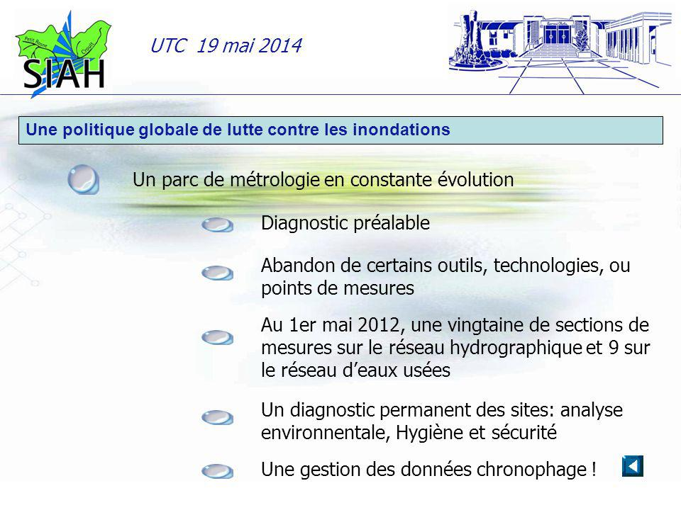 UTC 19 mai 2014 08/06/201405/03/0816 Abandon de certains outils, technologies, ou points de mesures Au 1er mai 2012, une vingtaine de sections de mesu