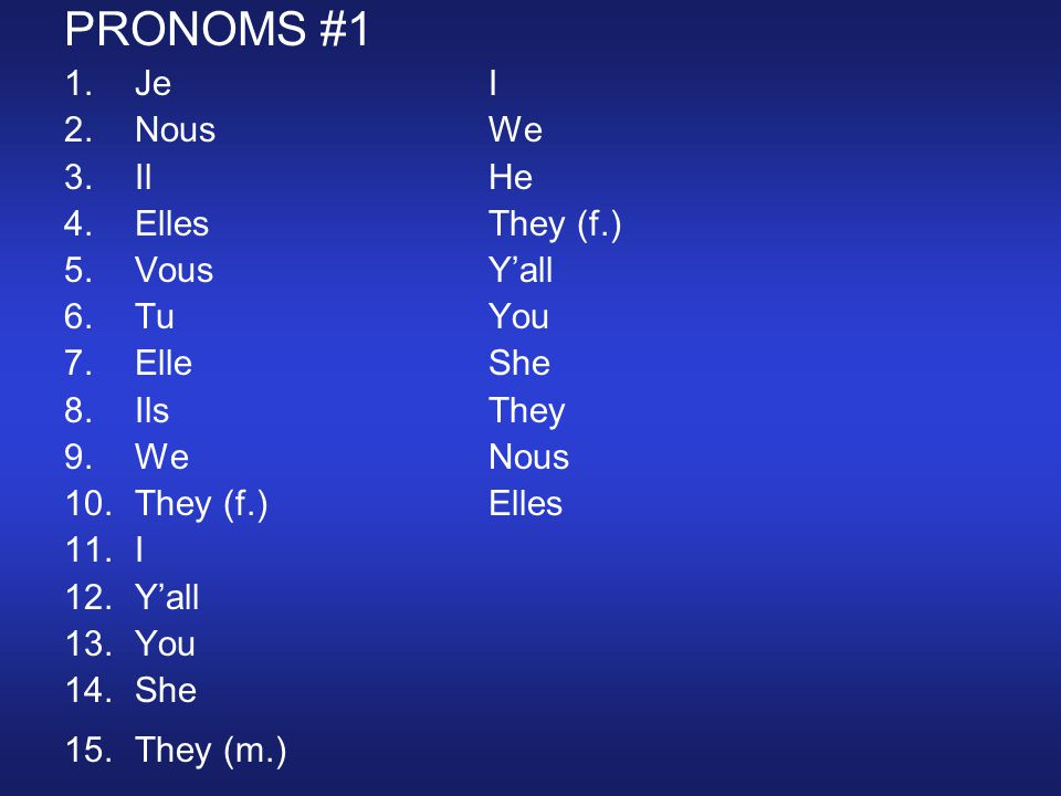 PRONOMS #1 1.Je I 2.Nous We 3.Il He 4.EllesThey (f.) 5.Vous Yall 6.Tu You 7.ElleShe 8.Ils They 9.WeNous 10.They (f.)Elles 11.I 12.Yall 13.You 14.She 1