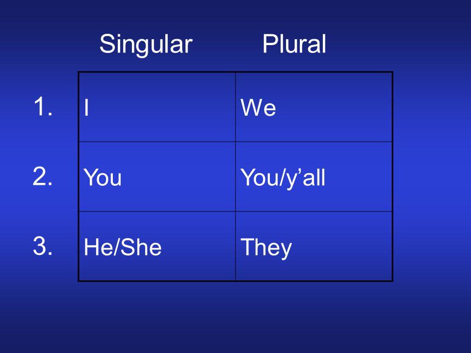 IWe YouYou/yall He/SheThey 1. 2. 3. Singular Plural
