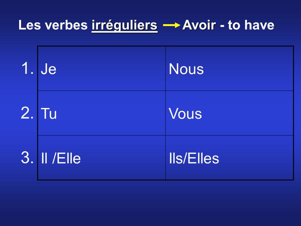 JeNous TuVous Il /ElleIls/Elles 1. 2. 3. irréguliersAvoir Les verbes irréguliers Avoir - to have