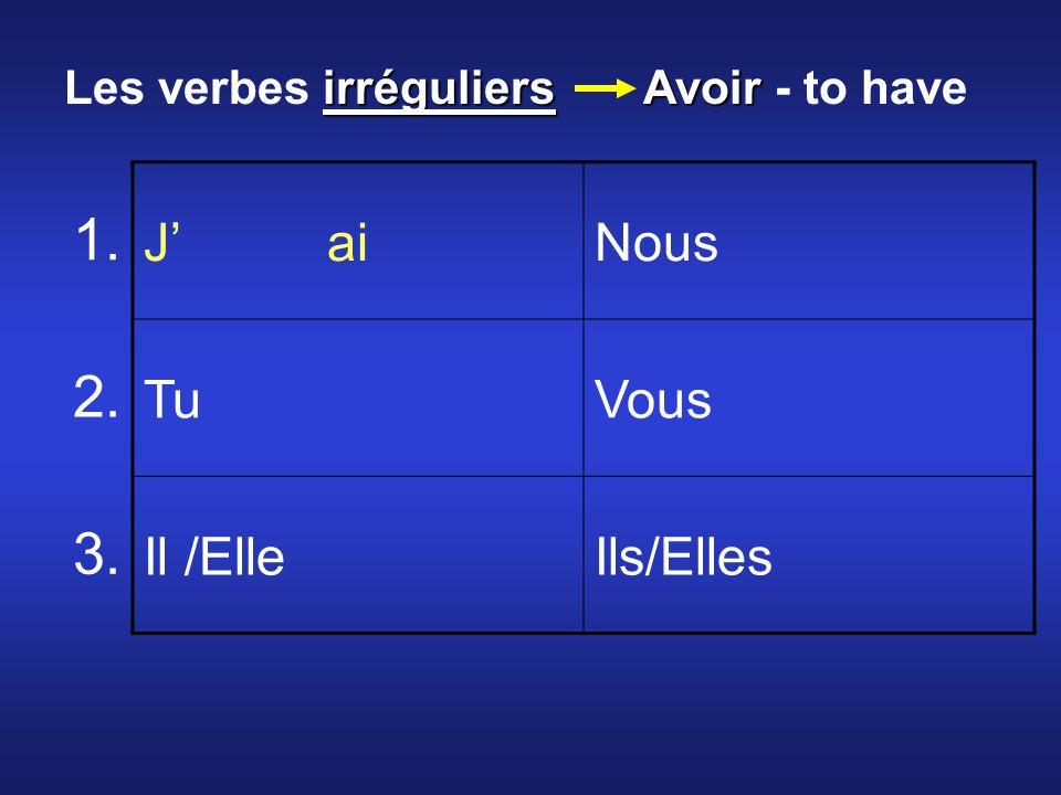 J aiNous TuVous Il /ElleIls/Elles 1. 2. 3. irréguliersAvoir Les verbes irréguliers Avoir - to have