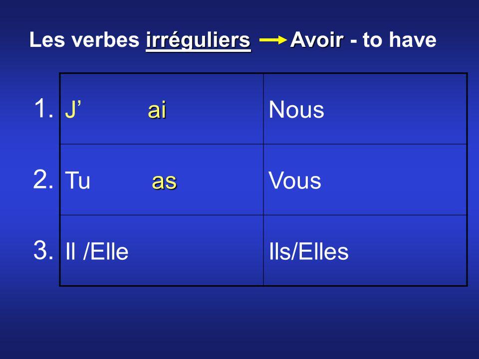 ai J aiNous as Tu asVous Il /ElleIls/Elles 1. 2. 3.