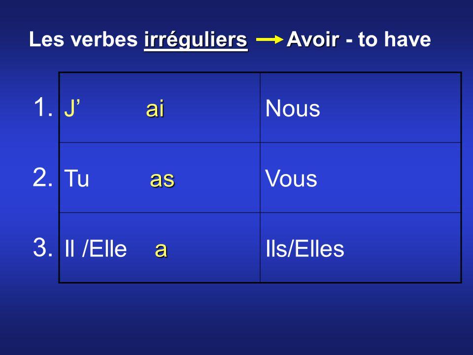ai J aiNous as Tu asVous a Il /Elle aIls/Elles 1. 2.