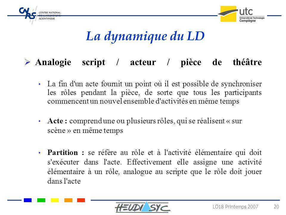 LO18 Printemps 2007 20 La dynamique du LD Analogie script / acteur / pièce de théâtre La fin d'un acte fournit un point où il est possible de synchron