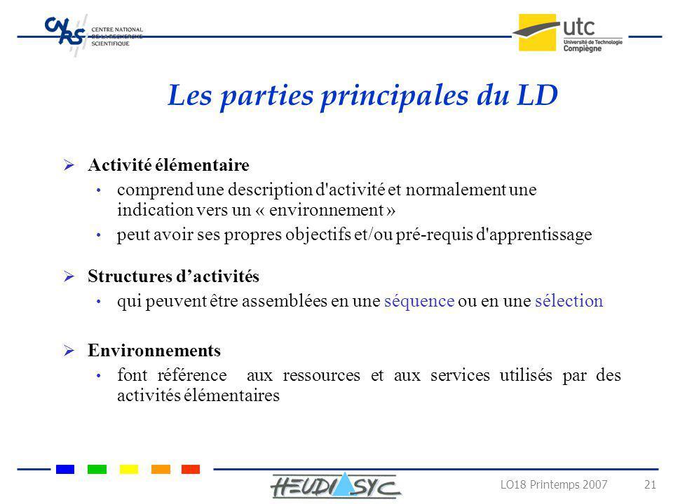 LO18 Printemps 2007 21 Les parties principales du LD Activité élémentaire comprend une description d'activité et normalement une indication vers un «
