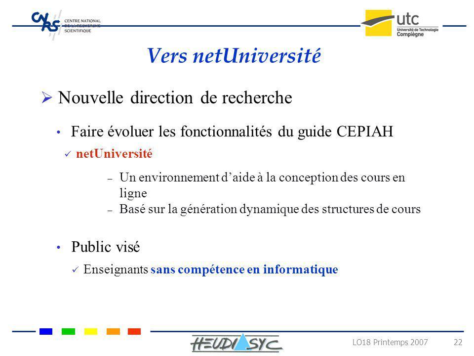 LO18 Printemps 2007 22 Vers netUniversité Nouvelle direction de recherche Faire évoluer les fonctionnalités du guide CEPIAH netUniversité – Un environ